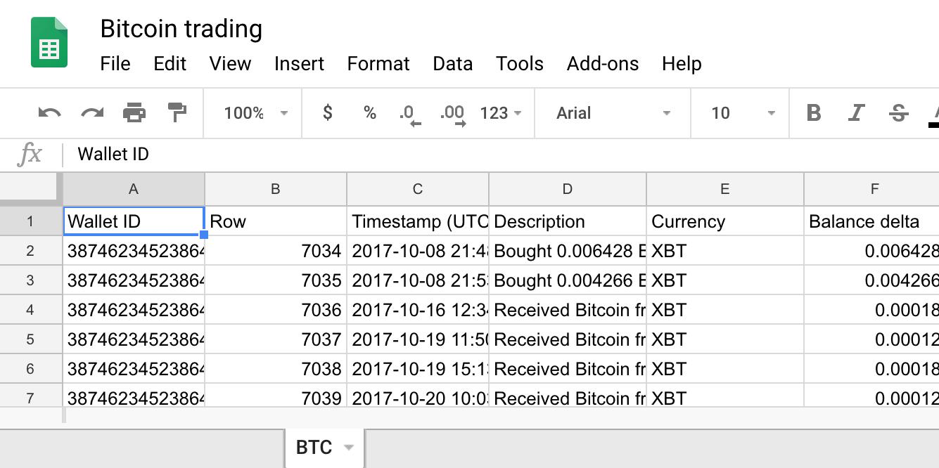 Bitcoin trading sheet