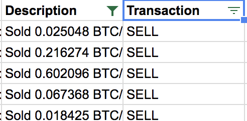 SELL transactions