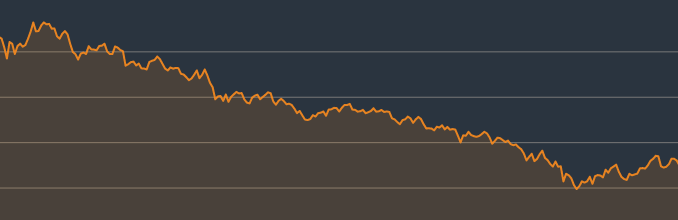 zar-to-usd-exchange-rate-bloomberg-markets